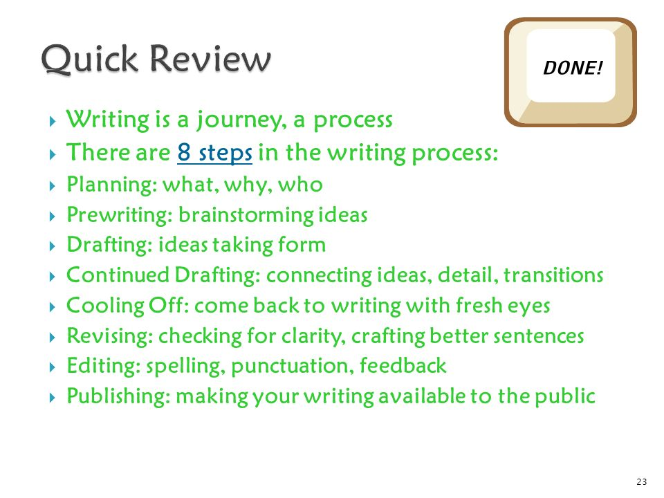  Writing is a journey, a process  There are 8 steps in the writing process:  Planning: what, why, who  Prewriting: brainstorming ideas  Drafting: ideas taking form  Continued Drafting: connecting ideas, detail, transitions  Cooling Off: come back to writing with fresh eyes  Revising: checking for clarity, crafting better sentences  Editing: spelling, punctuation, feedback  Publishing: making your writing available to the public 23