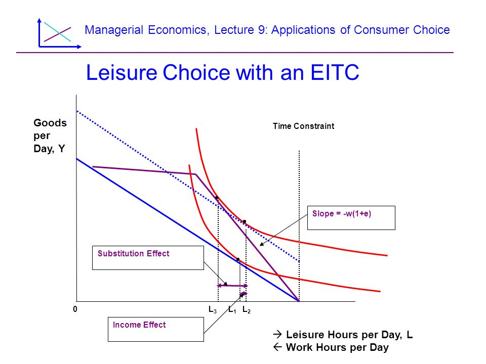 what is income effect in economics
