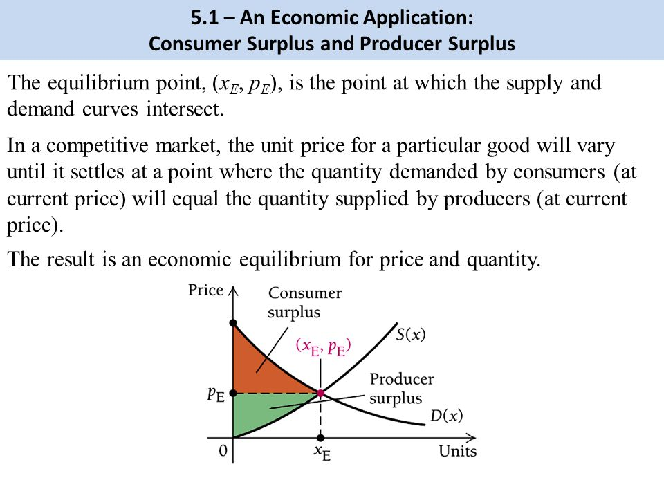 5 1 – An Economic Application: Consumer Surplus and Producer