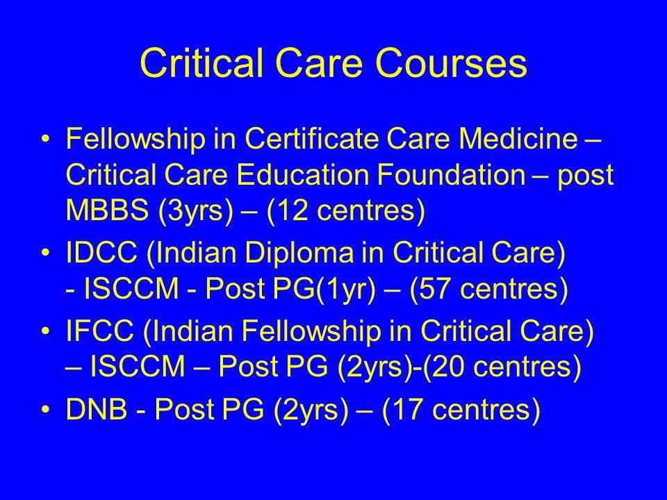 CRITICAL CARE MEDICINE- AN INTRODUCTION Dr Samir Sahu Bhubaneswar