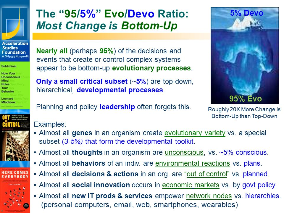 Los Angeles New York Palo Alto Acceleration Studies Foundation A 501 (c)(3) Nonprofit The 95/5% Evo/Devo Ratio: Most Change is Bottom-Up Examples: ▪Almost all genes in an organism create evolutionary variety vs.