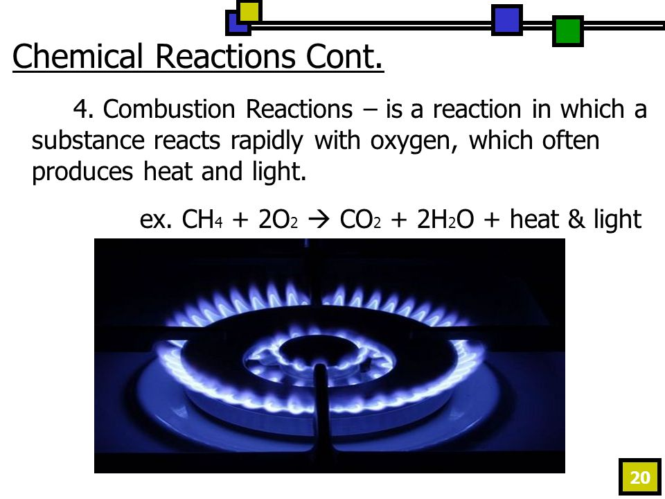 20 Chemical Reactions Cont. 4.