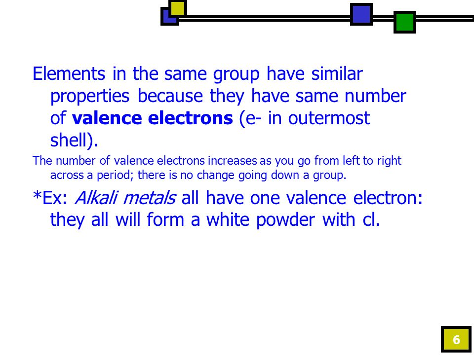 6 Elements in the same group have similar properties because they have same number of valence electrons (e- in outermost shell).