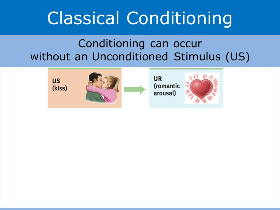 Classical Conditioning Conditioning can occur without an Unconditioned Stimulus (US)