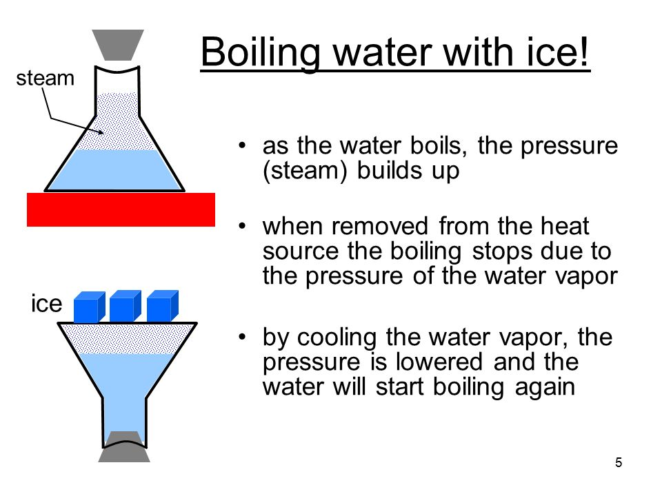 5 Boiling water with ice.