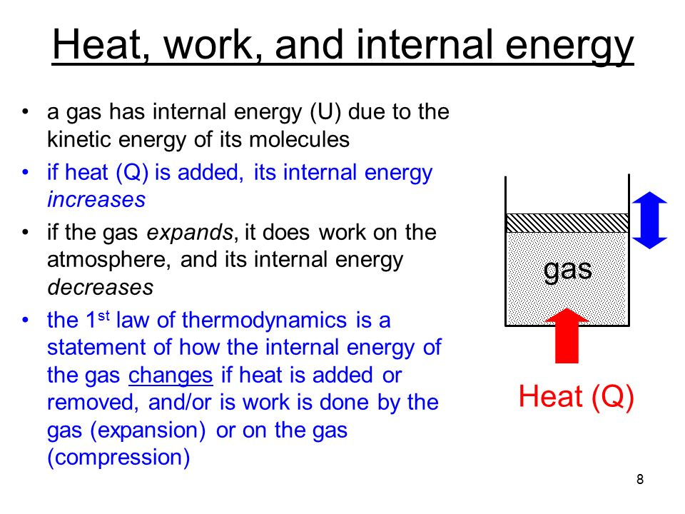 8 Heat, work, and internal energy a gas has internal energy (U) due to the kinetic energy of its molecules if heat (Q) is added, its internal energy increases if the gas expands, it does work on the atmosphere, and its internal energy decreases the 1 st law of thermodynamics is a statement of how the internal energy of the gas changes if heat is added or removed, and/or is work is done by the gas (expansion) or on the gas (compression) Heat (Q) gas