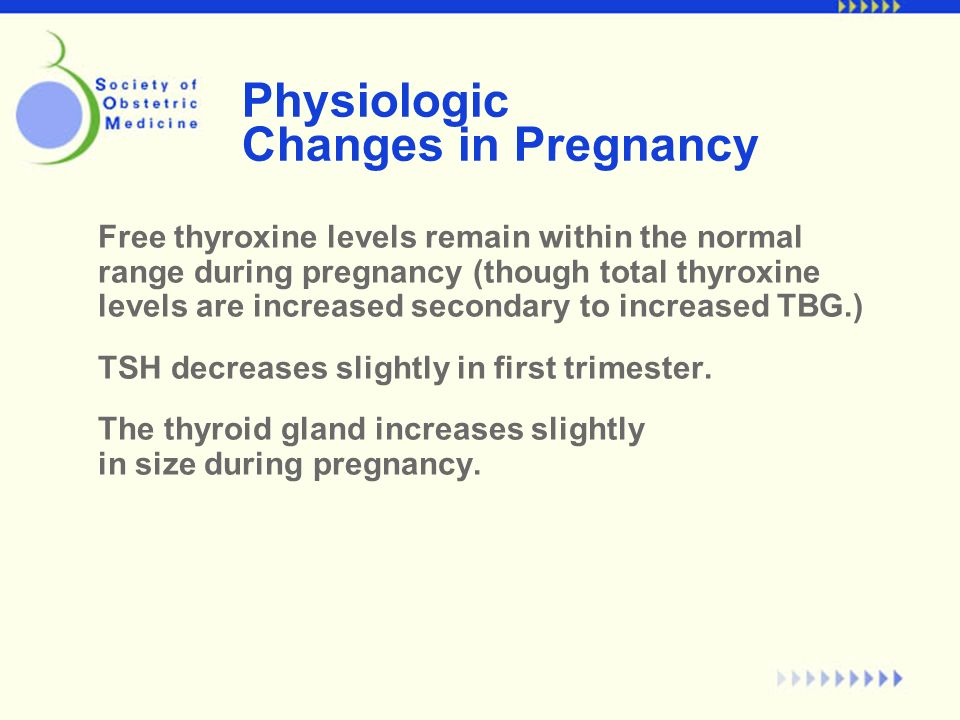 Thyroid Disease In Pregnancy Physiologic Changes In Pregnancy