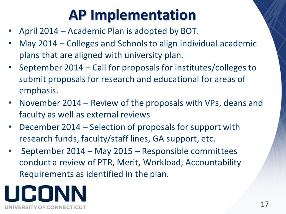 AP Implementation April 2014 – Academic Plan is adopted by BOT.