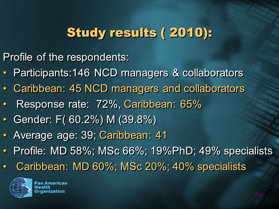 2004 Pan American Health Organization Study results ( 2010): Profile of the respondents: Participants:146 NCD managers & collaborators Caribbean: 45 NCD managers and collaborators Response rate: 72%, Caribbean: 65% Gender: F( 60.2%) M (39.8%) Average age: 39; Caribbean: 41 Profile: MD 58%; MSc 66%; 19%PhD; 49% specialists Caribbean: MD 60%; MSc 20%; 40% specialists Profile of the respondents: Participants:146 NCD managers & collaborators Caribbean: 45 NCD managers and collaborators Response rate: 72%, Caribbean: 65% Gender: F( 60.2%) M (39.8%) Average age: 39; Caribbean: 41 Profile: MD 58%; MSc 66%; 19%PhD; 49% specialists Caribbean: MD 60%; MSc 20%; 40% specialists