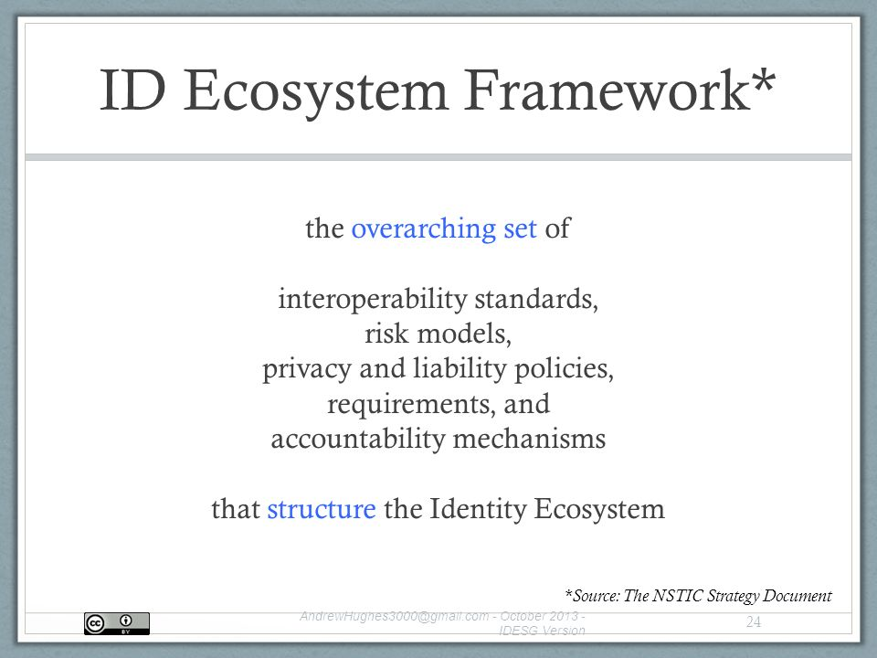 ID Ecosystem Framework* the overarching set of interoperability standards, risk models, privacy and liability policies, requirements, and accountability mechanisms that structure the Identity Ecosystem - October IDESG Version 24 *Source: The NSTIC Strategy Document