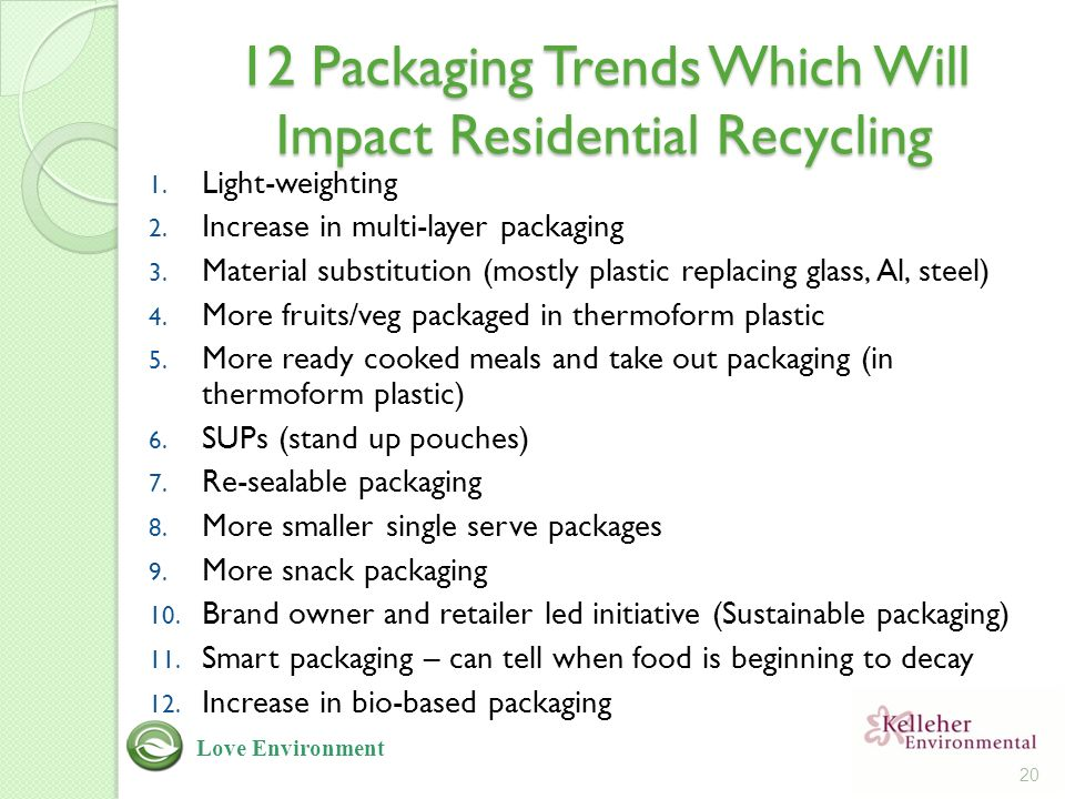 12 Packaging Trends Which Will Impact Residential Recycling 1.