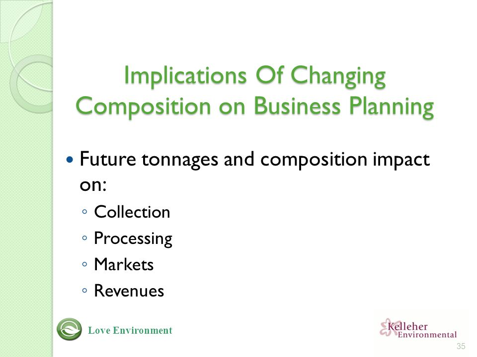 Implications Of Changing Composition on Business Planning Future tonnages and composition impact on: ◦ Collection ◦ Processing ◦ Markets ◦ Revenues 35 Love Environment