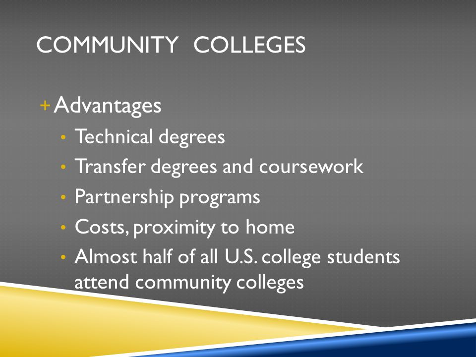 COMMUNITY COLLEGES + Advantages Technical degrees Transfer degrees and coursework Partnership programs Costs, proximity to home Almost half of all U.S.