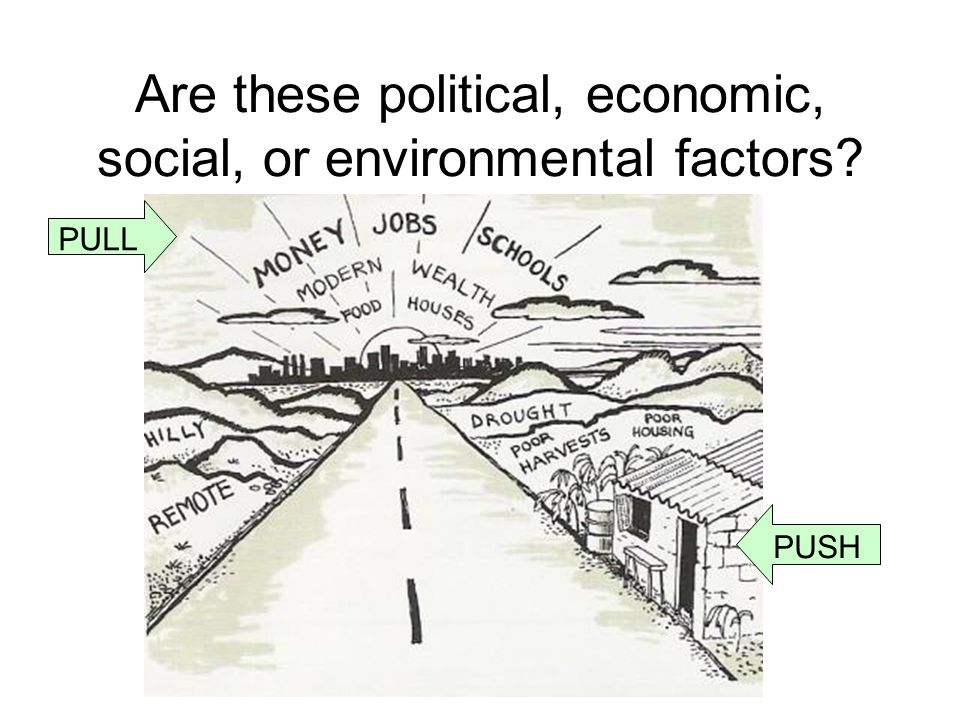 Are these political, economic, social, or environmental factors PUSH PULL