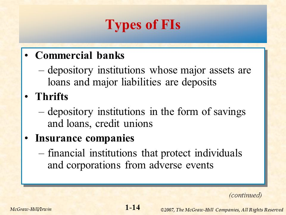 ©2007, The McGraw-Hill Companies, All Rights Reserved 1-14 McGraw-Hill/Irwin Types of FIs Commercial banks –depository institutions whose major assets are loans and major liabilities are deposits Thrifts –depository institutions in the form of savings and loans, credit unions Insurance companies –financial institutions that protect individuals and corporations from adverse events Commercial banks –depository institutions whose major assets are loans and major liabilities are deposits Thrifts –depository institutions in the form of savings and loans, credit unions Insurance companies –financial institutions that protect individuals and corporations from adverse events (continued)