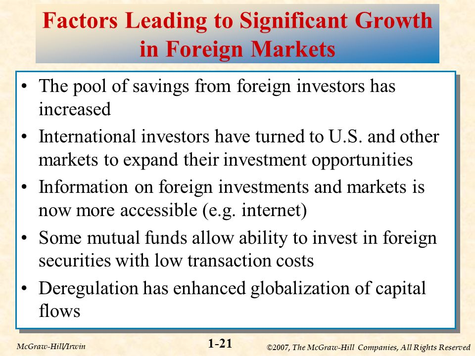 ©2007, The McGraw-Hill Companies, All Rights Reserved 1-21 McGraw-Hill/Irwin Factors Leading to Significant Growth in Foreign Markets The pool of savings from foreign investors has increased International investors have turned to U.S.