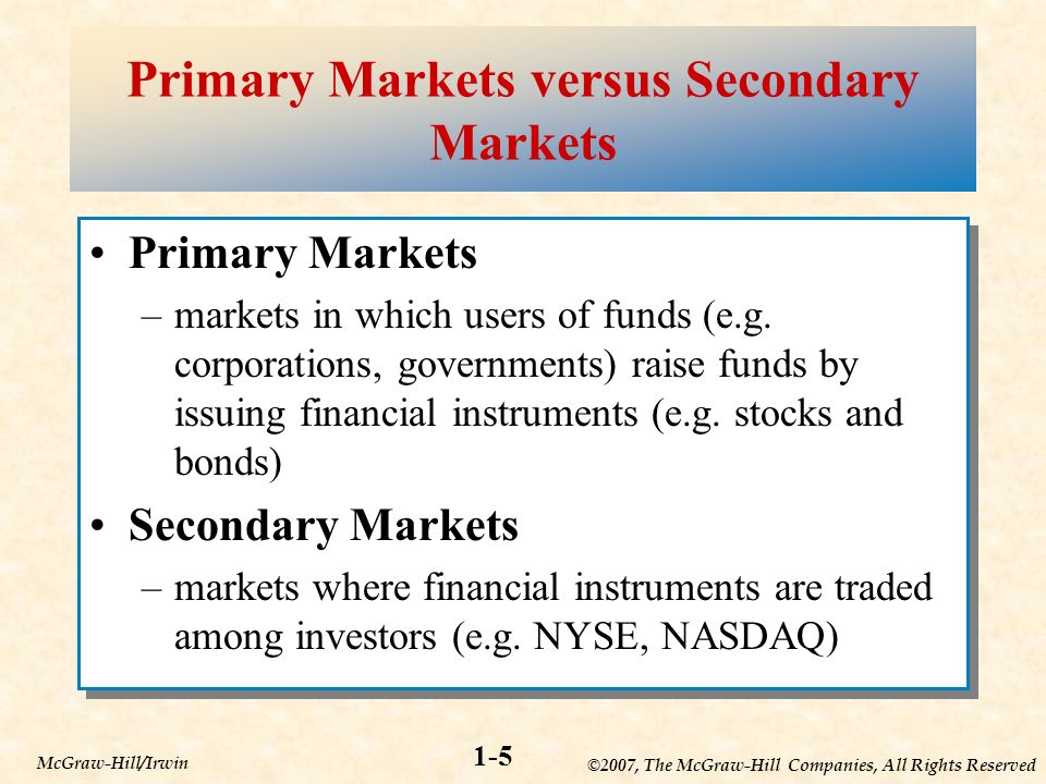 ©2007, The McGraw-Hill Companies, All Rights Reserved 1-5 McGraw-Hill/Irwin Primary Markets versus Secondary Markets Primary Markets –markets in which users of funds (e.g.