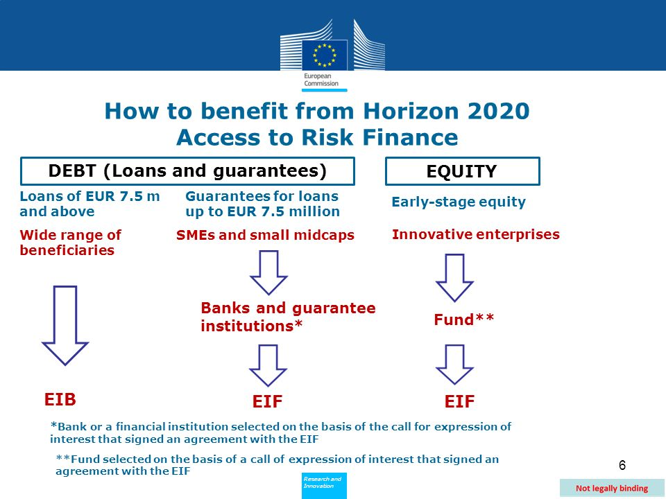 Policy Research and Innovation Research and Innovation How to benefit from Horizon 2020 Access to Risk Finance Loans of EUR 7.5 m and above 6 Wide range of beneficiaries EIB Guarantees for loans up to EUR 7.5 million Early-stage equity SMEs and small midcaps Innovative enterprises Banks and guarantee institutions* * Bank or a financial institution selected on the basis of the call for expression of interest that signed an agreement with the EIF Fund** **Fund selected on the basis of a call of expression of interest that signed an agreement with the EIF EIF DEBT (Loans and guarantees) EQUITY