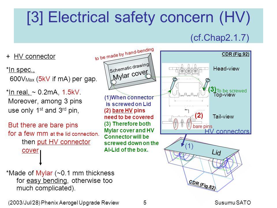 2003/Jul/28) Phenix Aerogel Upgrade ReviewSusumu SATO1 Contents: [1