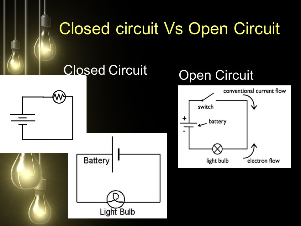 Closed circuit Vs Open Circuit Closed Circuit Open Circuit