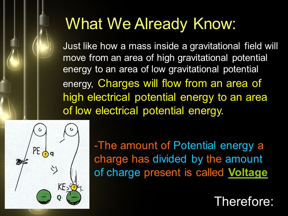 What We Already Know: Just like how a mass inside a gravitational field will move from an area of high gravitational potential energy to an area of low gravitational potential energy, Charges will flow from an area of high electrical potential energy to an area of low electrical potential energy.