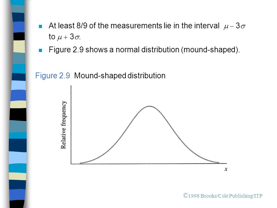 At least 8/9 of the measurements lie in the interval  3  to  3 .