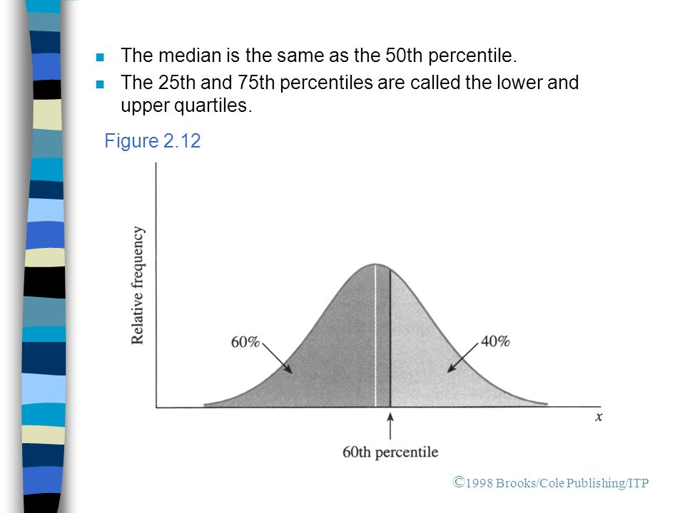 n The median is the same as the 50th percentile.