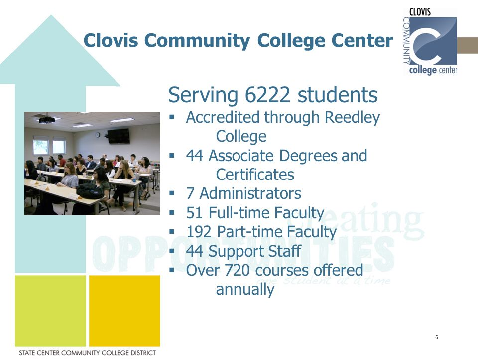 Clovis Community College Center Serving 6222 students  Accredited through Reedley College  44 Associate Degrees and Certificates  7 Administrators  51 Full-time Faculty  192 Part-time Faculty  44 Support Staff  Over 720 courses offered annually 6