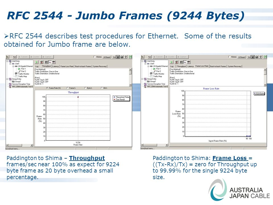 AJC - End To End Ethernet Ethernet Private Line (EPL) – Test Results ...