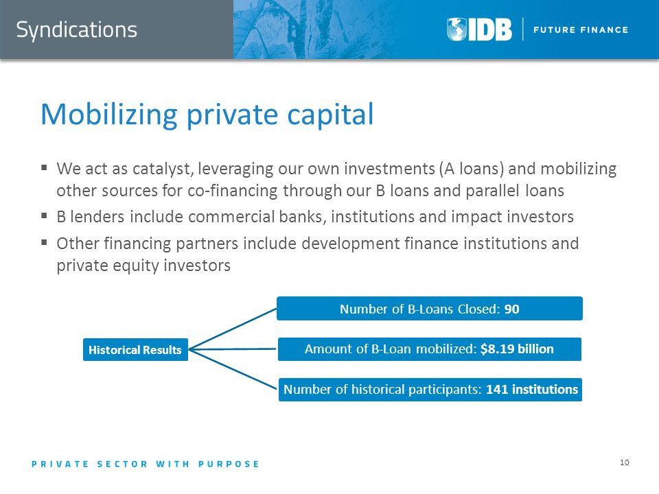 Mobilizing private capital  We act as catalyst, leveraging our own investments (A loans) and mobilizing other sources for co-financing through our B loans and parallel loans  B lenders include commercial banks, institutions and impact investors  Other financing partners include development finance institutions and private equity investors 10 Historical Results Number of B-Loans Closed: 90 Amount of B-Loan mobilized: $8.19 billion Number of historical participants: 141 institutions