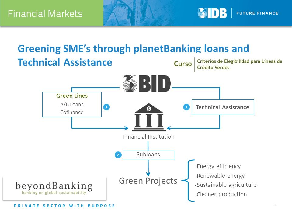 Greening SME's through planetBanking loans and Technical Assistance 8 Financial Institution Green Projects Green Lines A/B Loans Cofinance Technical Assistance Subloans Energy efficiency -Renewable energy -Sustainable agriculture -Cleaner production