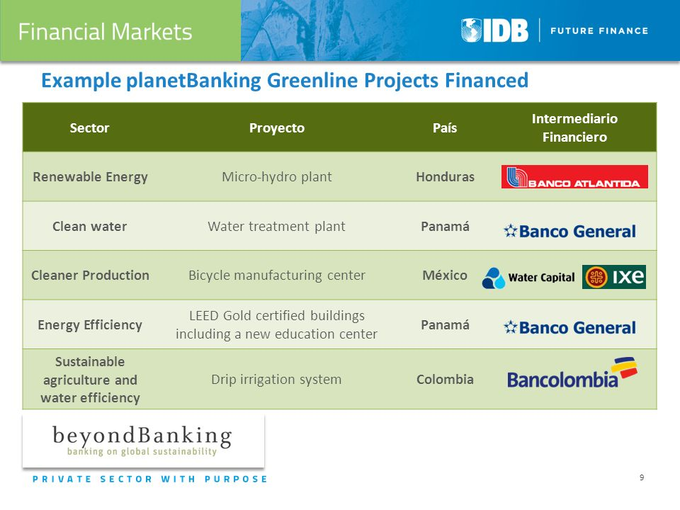 9 Example planetBanking Greenline Projects Financed SectorProyectoPaís Intermediario Financiero Renewable EnergyMicro-hydro plantHonduras Clean waterWater treatment plantPanamá Cleaner ProductionBicycle manufacturing centerMéxico Energy Efficiency LEED Gold certified buildings including a new education center Panamá Sustainable agriculture and water efficiency Drip irrigation systemColombia