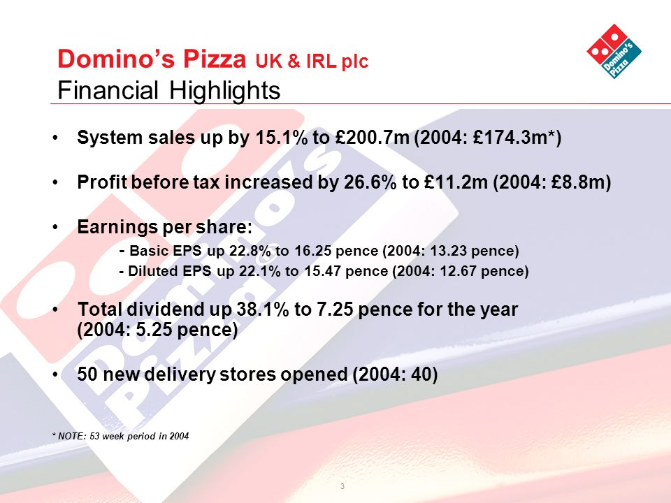 Domino's Pizza UK & IRL plc Preliminary Results for the 52