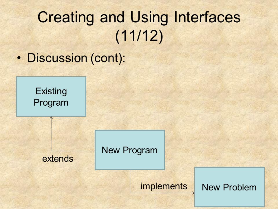 Creating and Using Interfaces (11/12) Discussion (cont): Existing Program New Problem New Program extends implements