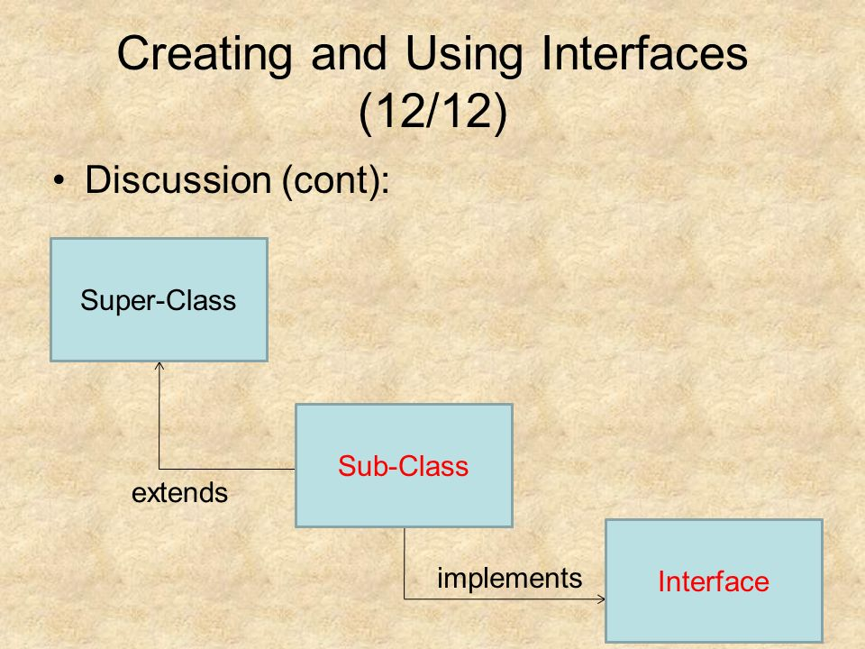 Creating and Using Interfaces (12/12) Discussion (cont): Existing Program New Problem New Program extends implements Super-Class Sub-Class Interface