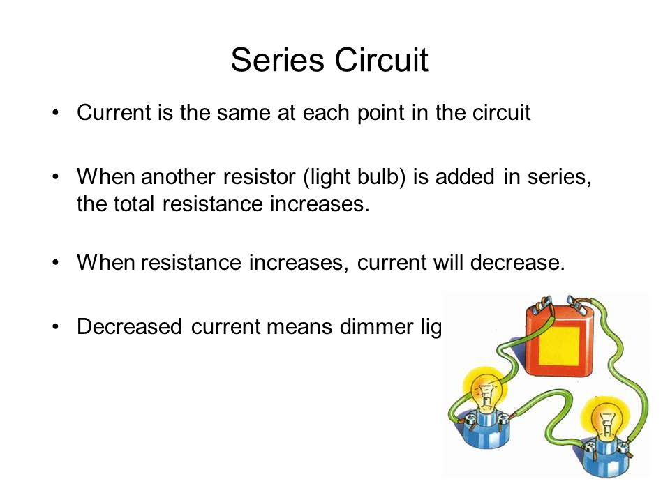 Series Circuit Current is the same at each point in the circuit When another resistor (light bulb) is added in series, the total resistance increases.