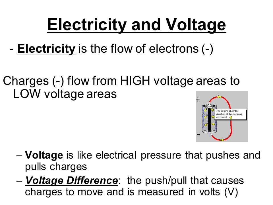 Electricity and Voltage - Electricity is the flow of electrons (-) Charges (-) flow from HIGH voltage areas to LOW voltage areas –Voltage is like electrical pressure that pushes and pulls charges –Voltage Difference: the push/pull that causes charges to move and is measured in volts (V)