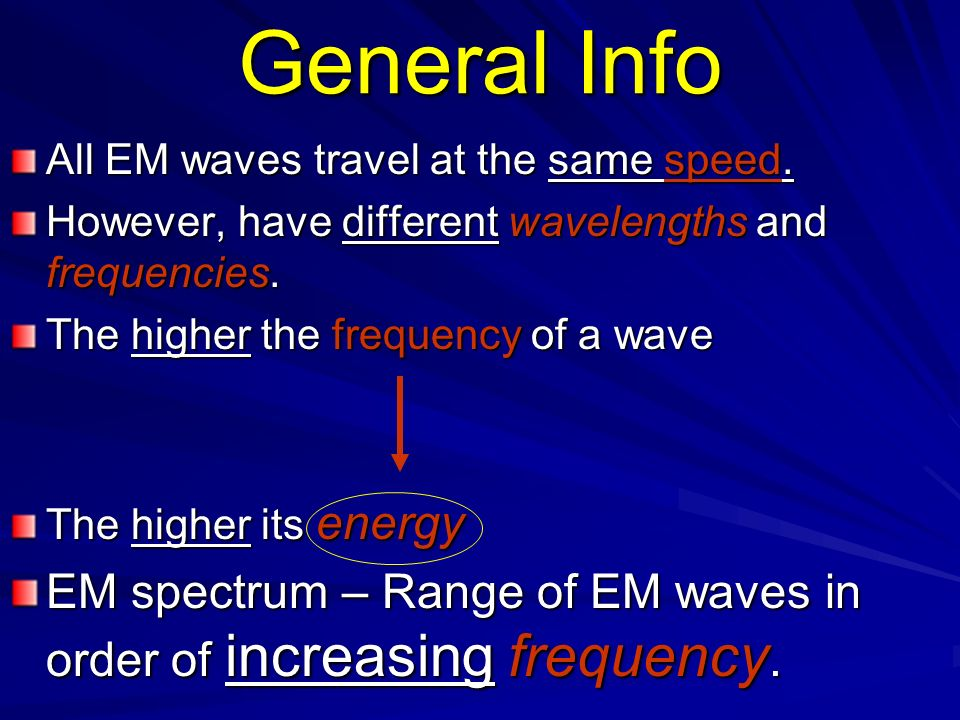 Magnetic Field Electric Field Producing EM waves Electric field causes magnetic field to vibrate and magnetic field causes electric field to vibrate.