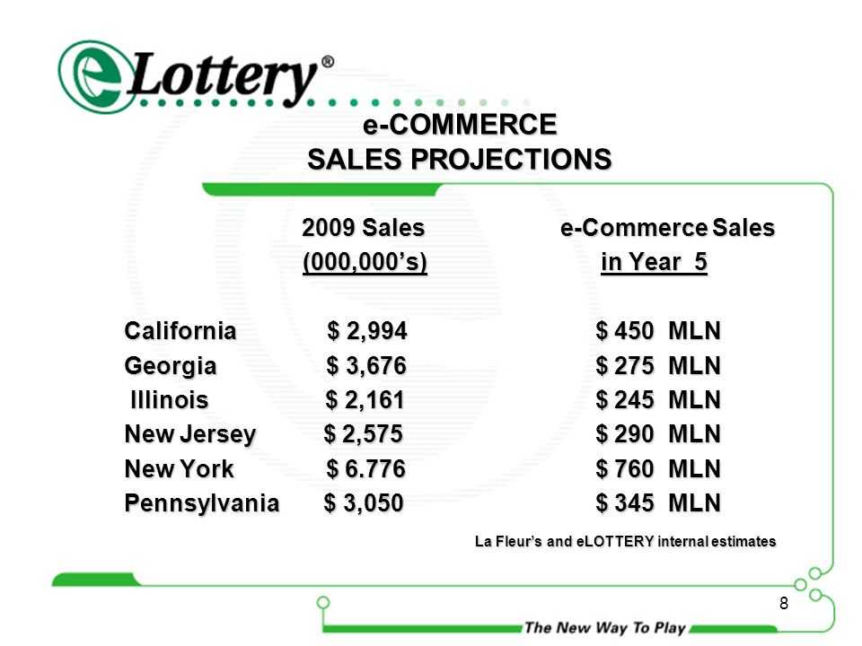 Trends in e-COMMERCE For State and Governmental Lotteries SMART-TECH