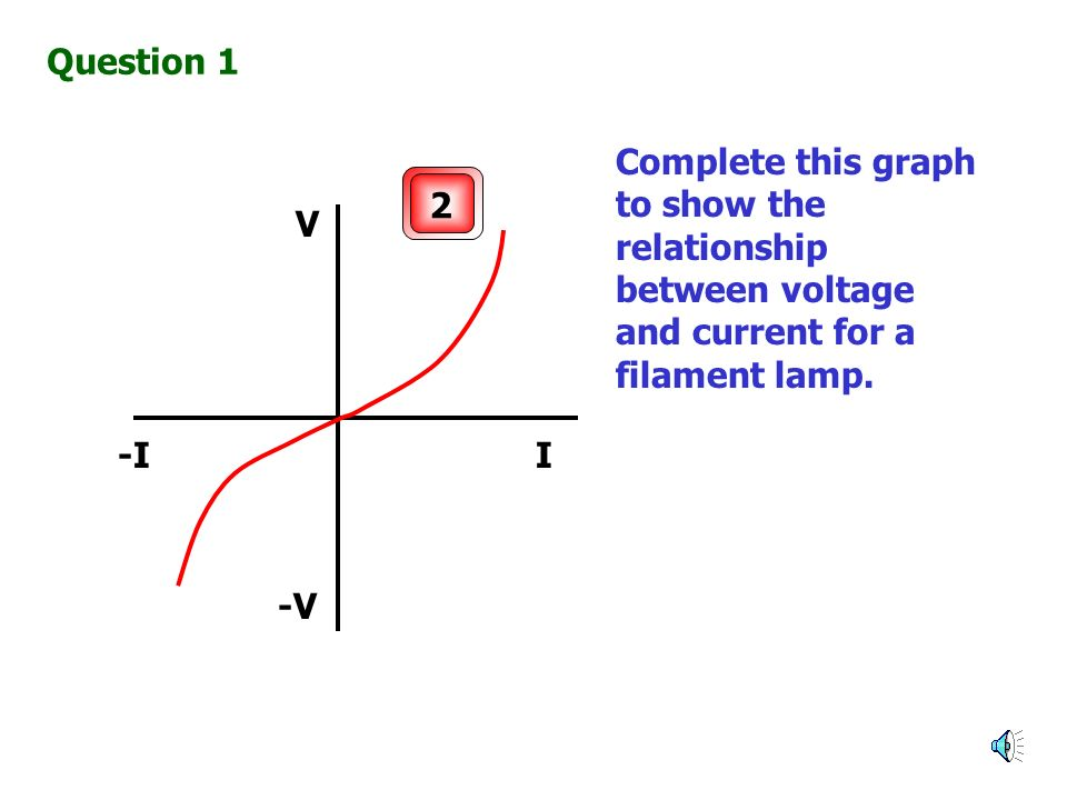 Current Voltage Graphs Answers The Marks For Each Question Appear In Red Boxes Alongside The Answer Ppt Download
