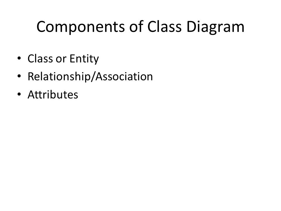 Components of Class Diagram Class or Entity Relationship/Association Attributes