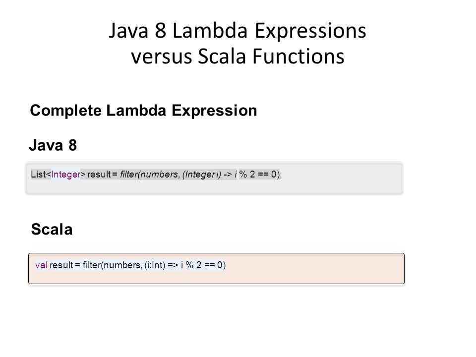 Lambda expression java list