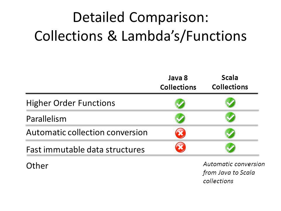 A Feature Comparison Urs vs  - ppt download