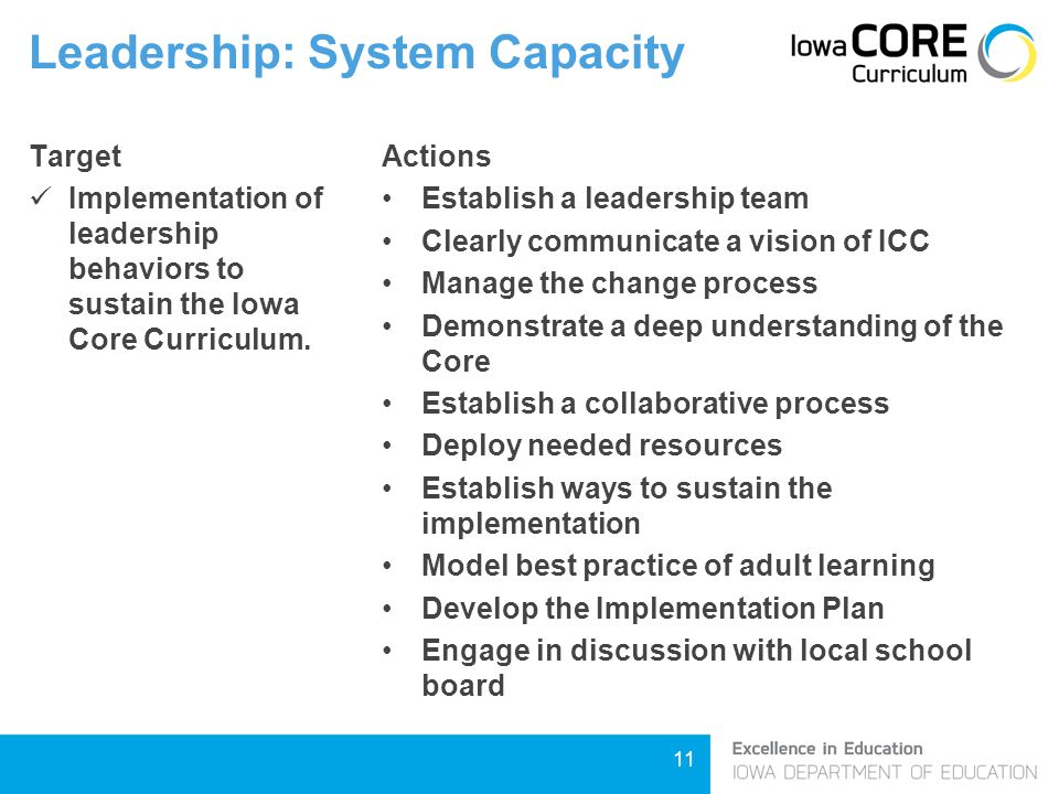 11 Leadership: System Capacity Target Implementation of leadership behaviors to sustain the Iowa Core Curriculum.