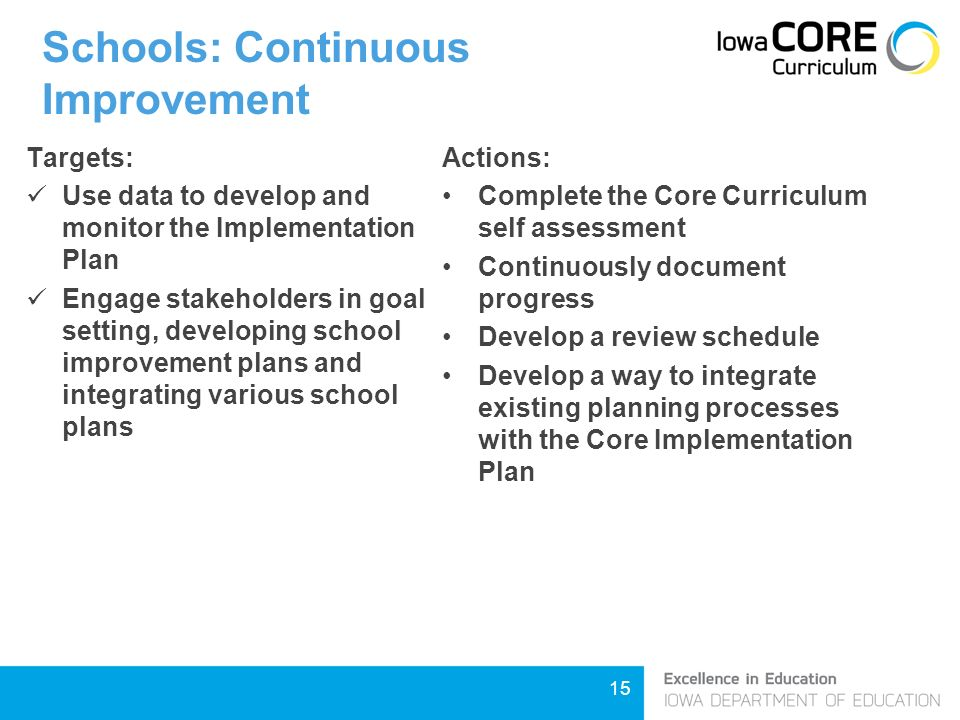 15 Schools: Continuous Improvement Targets: Use data to develop and monitor the Implementation Plan Engage stakeholders in goal setting, developing school improvement plans and integrating various school plans Actions: Complete the Core Curriculum self assessment Continuously document progress Develop a review schedule Develop a way to integrate existing planning processes with the Core Implementation Plan