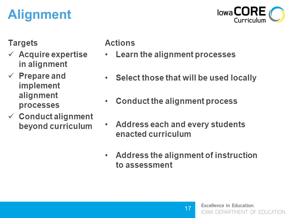 17 Alignment Targets Acquire expertise in alignment Prepare and implement alignment processes Conduct alignment beyond curriculum Actions Learn the alignment processes Select those that will be used locally Conduct the alignment process Address each and every students enacted curriculum Address the alignment of instruction to assessment