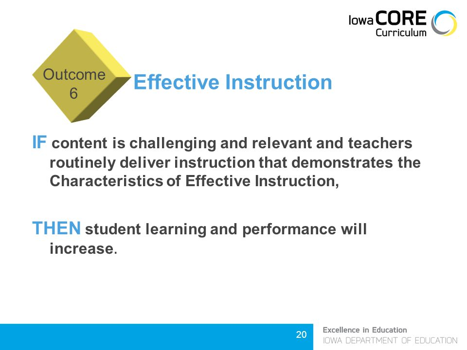 20 Effective Instruction IF content is challenging and relevant and teachers routinely deliver instruction that demonstrates the Characteristics of Effective Instruction, THEN student learning and performance will increase.