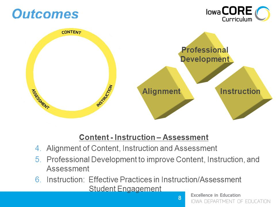 8 Outcomes Content - Instruction – Assessment 4.Alignment of Content, Instruction and Assessment 5.Professional Development to improve Content, Instruction, and Assessment 6.Instruction: Effective Practices in Instruction/Assessment Student Engagement Community Professional Development AlignmentInstruction