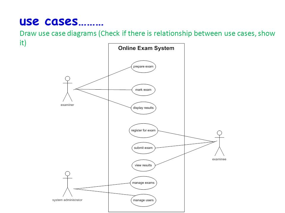 Project analysis course week 2 activities ppt download draw use case diagrams check if there is relationship between use cases show it ccuart Images