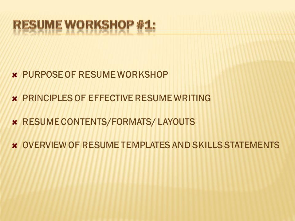 resume workshop interactive participation